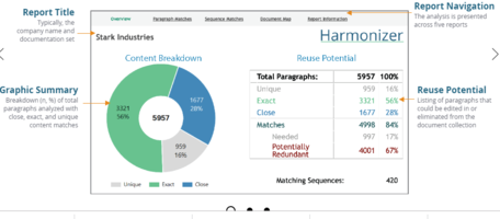 New Harmonizer Handles Large Document Collections