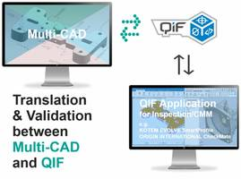New QIF Defines, Organizes and Associates Quality Information