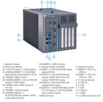 New IPC974-519-FL 4-slot Fanless Industrial System Comes with Cognex VisionPro Software