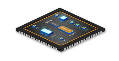 New Adaptable PMICs Built on Disruptive AmP Mixed-signal FPGA Platform ICs