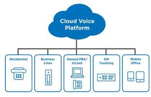 Two Electric Cooperatives Light Up Cloud Communications with Alianza VoIP Solution