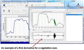 DARWin SP Data Acquisition Software Adds First and Second Derivatives Capabilities