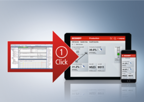 New TwinCAT Analytics One-Click Dashboard Customized by Configuring Individual User Settings
