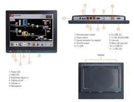 New Fanless Touch Panel Computer with 1024 x 768 Resolution