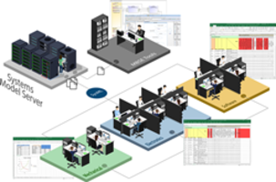 New MapleMBSE Software Offers Workflow for Creating and Documenting Models