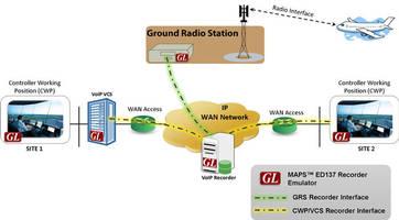 New ED-137 Voice Recorder Emulator Simulates Call Record Details Metadata