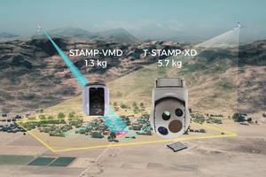 New Lightweight STAMP Payloads for Security and Defense Programs