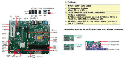 New MB-50030 ATX Embedded Board Comes with Hyper-Threading Technology