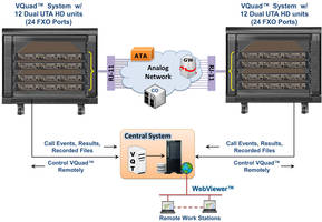 GL's 2-Wire Solutions for IVR and VM Testing