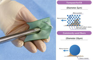 New Strilized Microfiber Cleaning Cloth is Suitable for Use in Operating Room