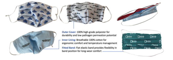 New Reusable Face Masks for Maintaining and Controlling Viral Transmission