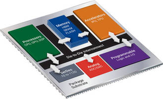 New 3DIC Compiler Platform Offers Capabilities for Multi-Die System Design