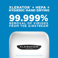 New Test Results Prove XLERATORs with HEPA Filtration System Remove 99.999 Percent of Viruses from The Airstream