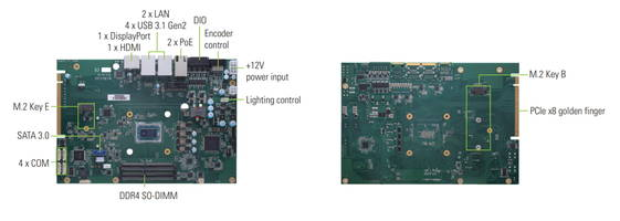 New Embedded Vision and AI Motherboard with Two IEEE 802.3at PoE Ports and GbE LANs