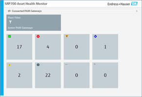 New Asset Health Monitoring Solution to Analyze Historical Device Diagnostic Data