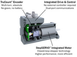 New Absolute Encoders with Ability to Track More Than 65,000 Revolutions of Motor Shaft