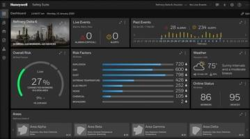 New Software from Honeywell Enable Centralized Monitoring of Assets and Workers
