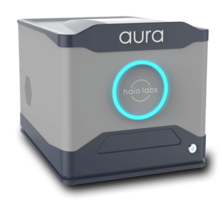 Latest Aura Identification System Able to Detect Lipids and Process-Specific Particles