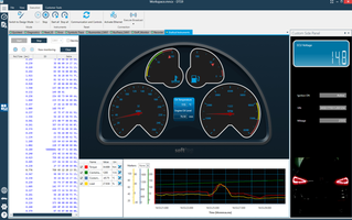 New Softing DTS 9 Diagnostic Software Offers German, English and Japanese Translation of User Interfaces