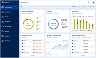 Latest Cyber Backup 12.5 Software Provides Backup Management Tasks and Monitoring in 25 Languages