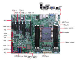 Latest MB-50160 ATX SBC is Suitable for Monitoring and Control of Large-Scale Factory Production