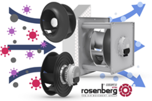 Rosenberg and Ecofit Backward-Curved Fans in High Demand for Air Filtration Now Available from Stock