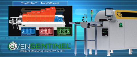 OvenSENTINEL™ Earns ECD Top Honors; Second Generation Set to Make Debut