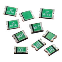 New 0ZT Series Fuses Feature Fast Time to Trip and Low Resistance