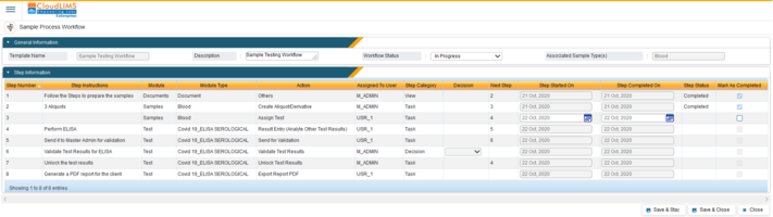 Latest Software from CloudLIMS Strengthens Task Coordination Among Laboratory Staff