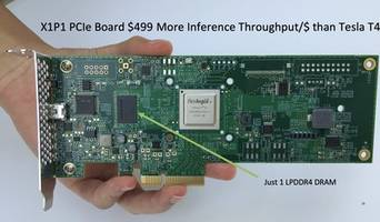 New PCIe Boards Powered by Flex Logix InferX X1 Accelerator