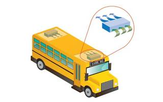 New Retrofitting Air Filtration with UV-C Makes Buses 99.9% Pathogen-free