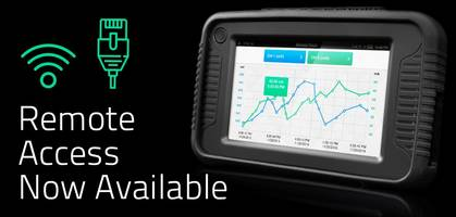 MadgeTech Raising The Bar on Data Acquisition with Advancements to The Titan S8