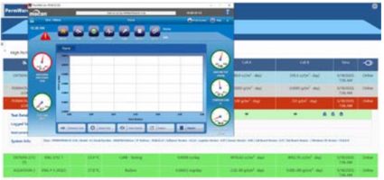 New Laboratory Management Software Offers Multi-Instrument Dashboard Viewing Capabilities