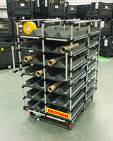 Latest Cart from Creform is Designed to Hold up to 700 lb.