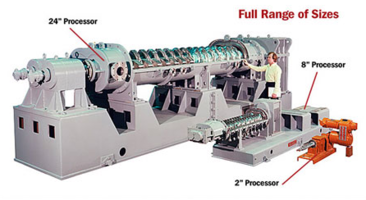 Continuous Processors Handle Thick Mixtures to Eliminate Addition and Removal of Water