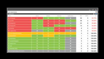 Martello iQ Wins Top Marks in TechGenix Product Review