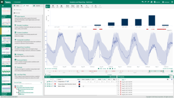 Latest Analytics Software Provides Data Security and User Access Control