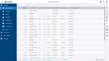 Latest Cost Estimation Software Monitors Resource Allocation