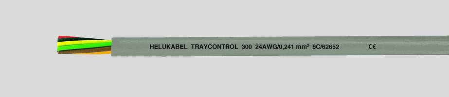PVC Control & Motor Cables Receive ECOLAB Certification
