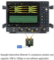 New Ethernet Software Helps to Develop High-performance Products