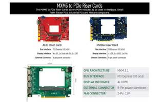 New Riser Card Supports AMD and NVIDIA MXM 3.1 GPU Modules
