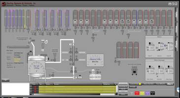 New Automation Module for The Batching of Solids and Liquids