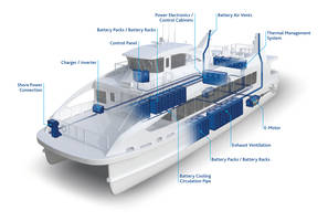 Freudenberg Batteries from XALT Energy Will Power First All-Electric Ferry in New Zealand