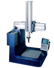 Measuring Gage includes 3-D measurement functions.