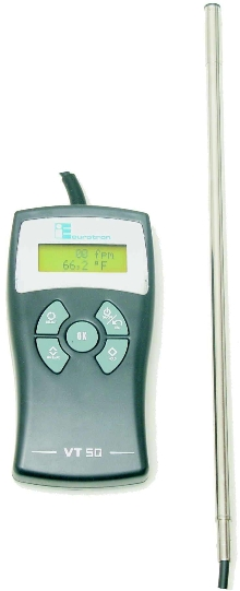 Thermo-Anemometer is suited for HVAC applications.