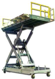 Lift System helps service gimbles in nuclear facilities.