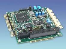 Sound Card supports full duplex operation.