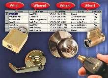 Intelligent Lock Cylinder provides audit report of entries.