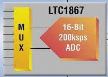 A/D Converter offers low power and high speed..