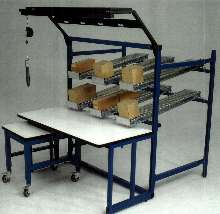 Flow Rack facilitates ergonomic product handling.